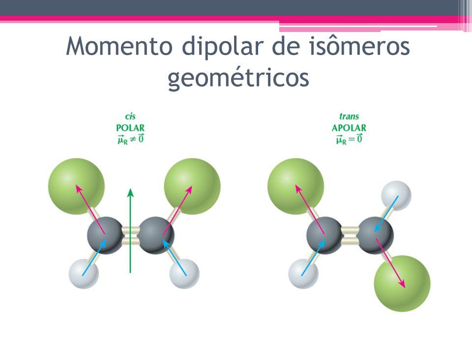 Momento dipolar de isômeros geométricos