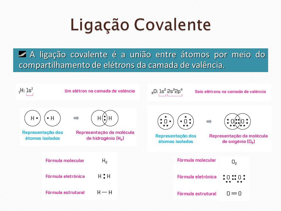 Ligação Covalente A ligação covalente é a união entre átomos por meio do compartilhamento de elétrons da camada de valência.