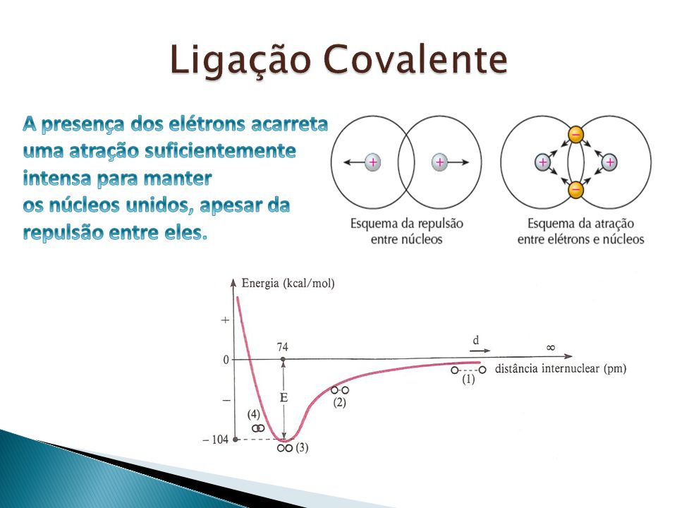 Ligação Covalente A presença dos elétrons acarreta