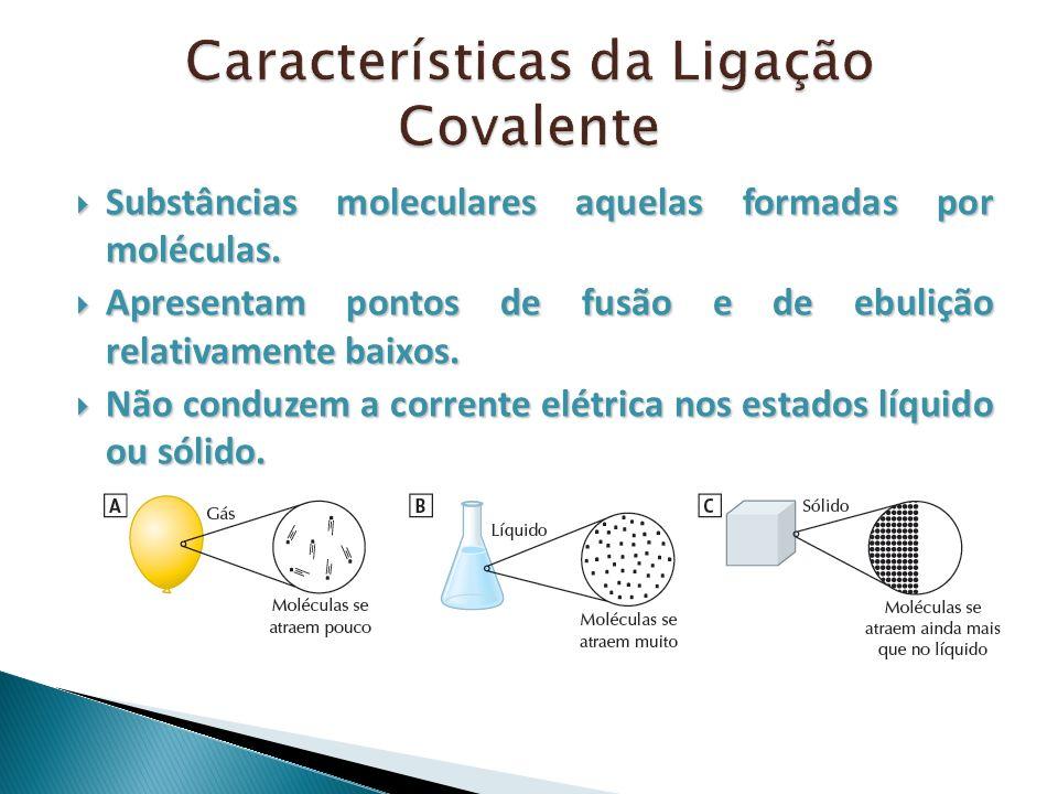 Características da Ligação Covalente