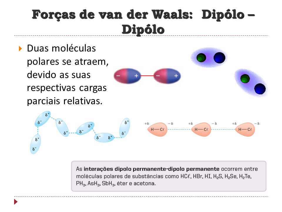 Forças de van der Waals: Dipólo – Dipólo