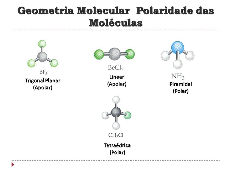 Geometria Molecular Polaridade das Moléculas