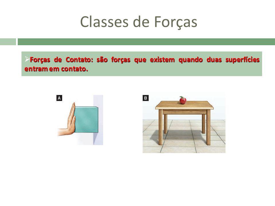 Classes de ForçasForças de Contato: são forças que existem quando duas superfícies entram em contato.