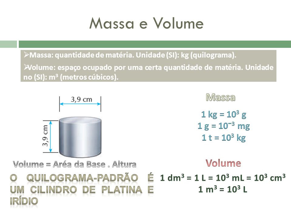 Volume = Aréa da Base . Altura