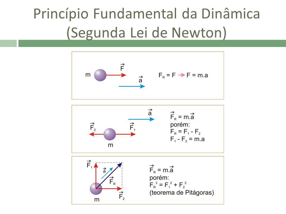 Princípio Fundamental da Dinâmica (Segunda Lei de Newton)