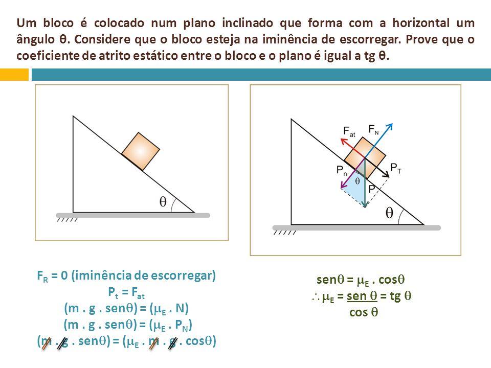FR = 0 (iminência de escorregar)