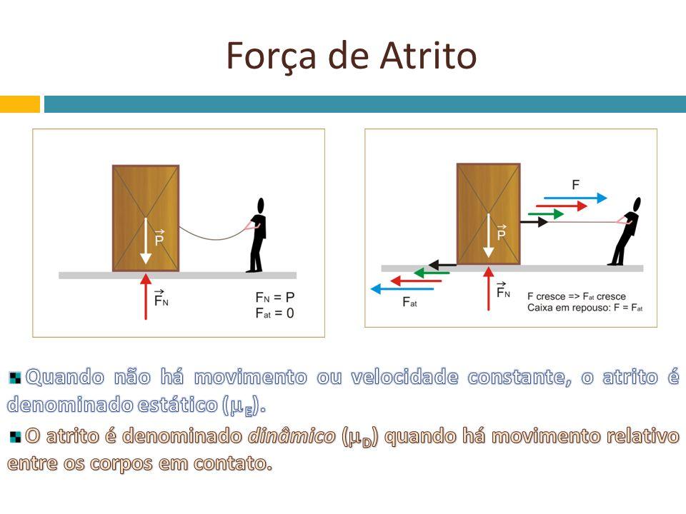 Força de Atrito Quando não há movimento ou velocidade constante, o atrito é denominado estático (E).