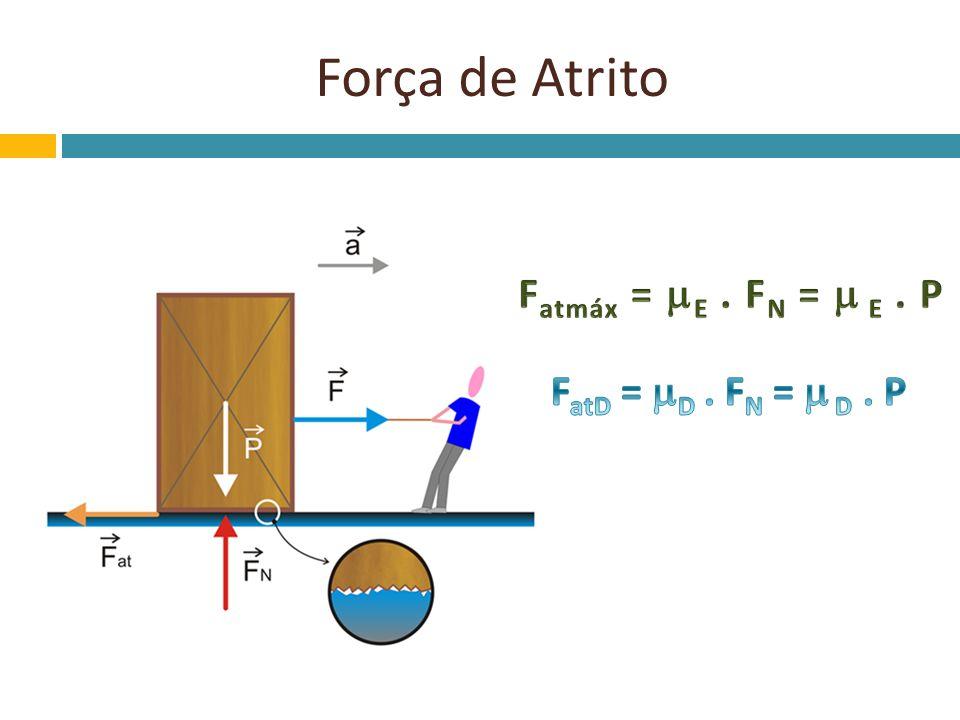Força de Atrito Fatmáx = E . FN =  E . P FatD = D . FN =  D . P