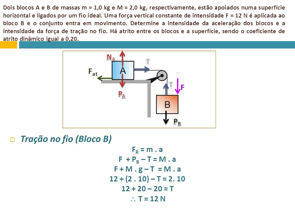 Tração no fio (Bloco B) T Fat T F FR = m . a F + PB – T = M . a