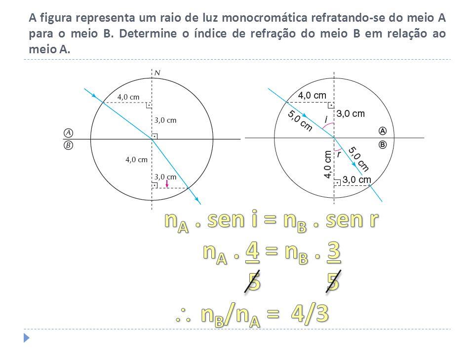nA . sen i = nB . sen r nA . 4 = nB . 3  nB/nA = 4/3