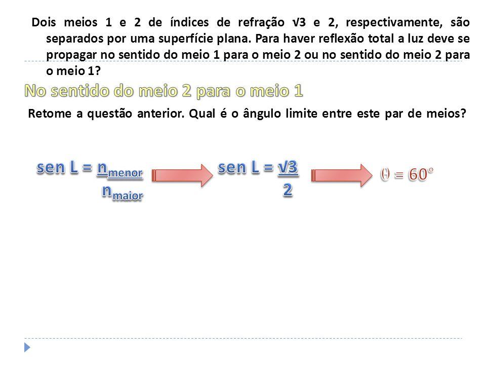 sen L = nmenor nmaior sen L = √3 2  = 60°