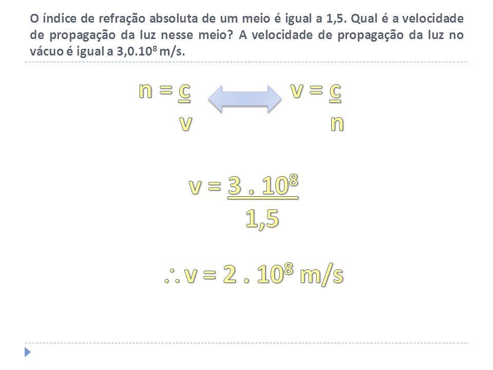 O índice de refração absoluta de um meio é igual a 1,5