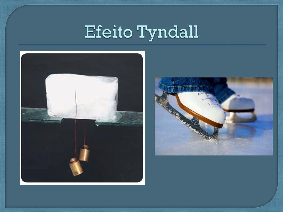 Efeito Tyndall