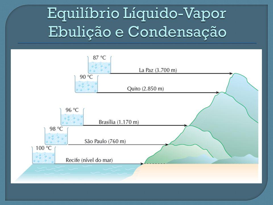 Equilíbrio Líquido-Vapor Ebulição e Condensação