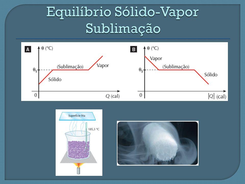 Equilíbrio Sólido-Vapor Sublimação