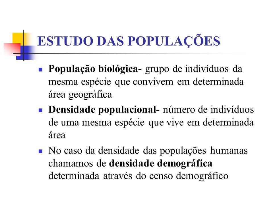 ESTUDO DAS POPULAÇÕES População biológica- grupo de indivíduos da mesma espécie que convivem em determinada área geográfica.