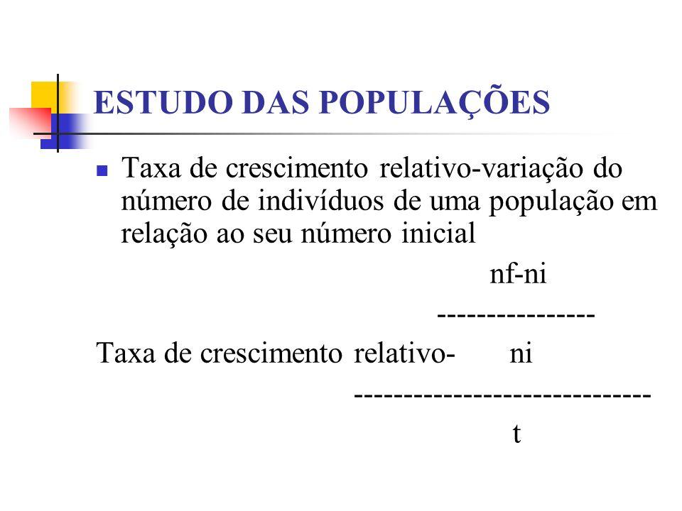 ESTUDO DAS POPULAÇÕES Taxa de crescimento relativo-variação do número de indivíduos de uma população em relação ao seu número inicial.