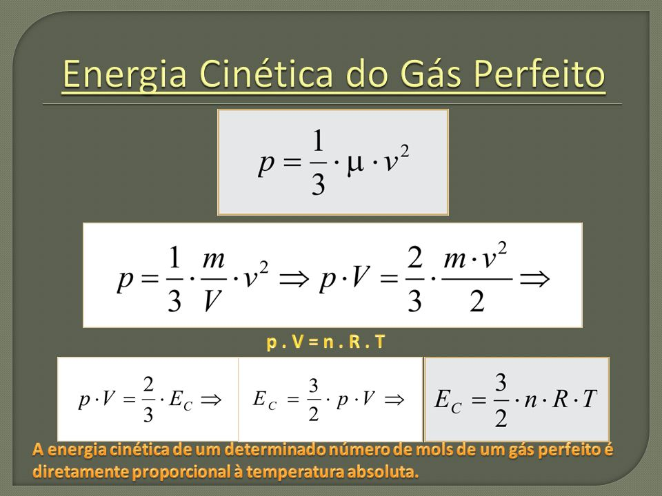 Energia Cinética do Gás Perfeito