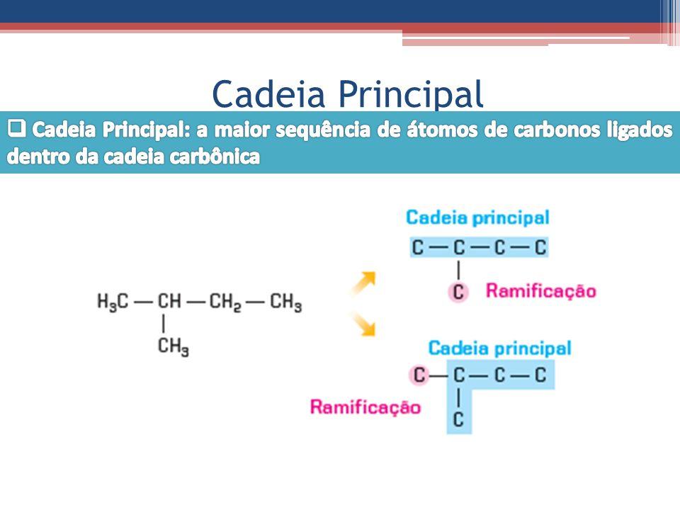 Cadeia Principal Cadeia Principal: a maior sequência de átomos de carbonos ligados dentro da cadeia carbônica.