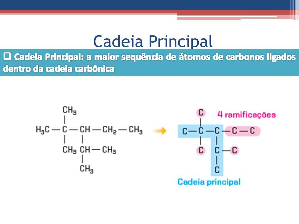 Cadeia PrincipalCadeia Principal: a maior sequência de átomos de carbonos ligados dentro da cadeia carbônica.