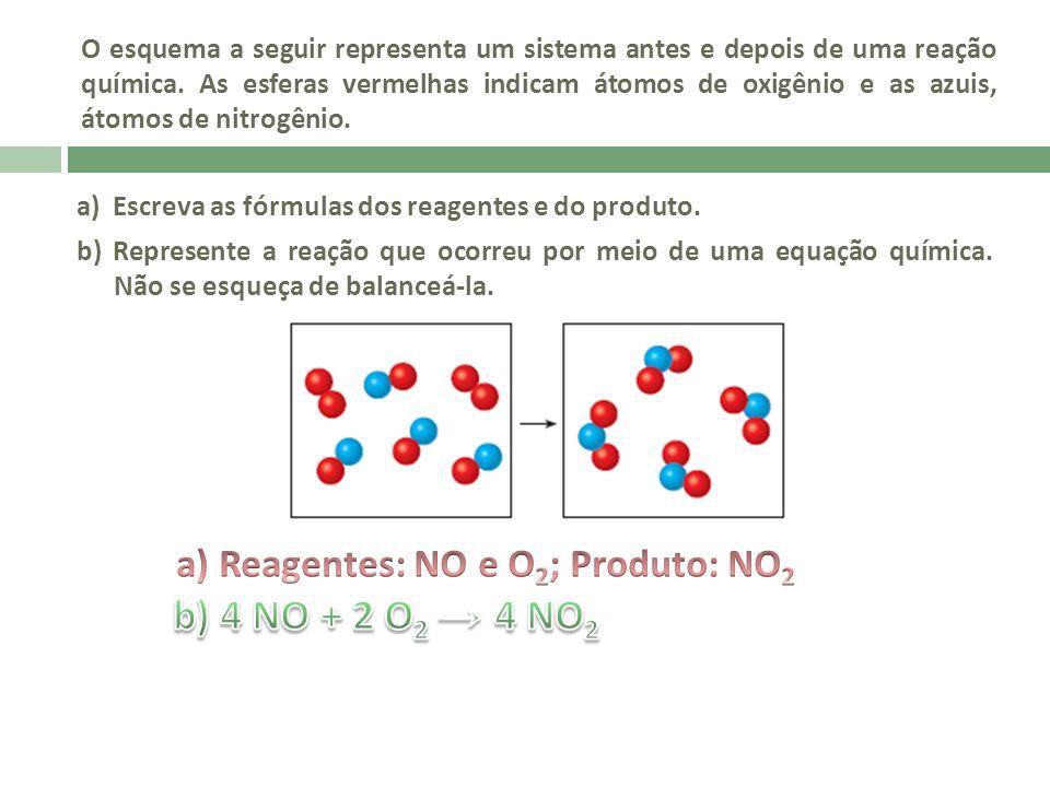 a) Reagentes: NO e O2; Produto: NO2