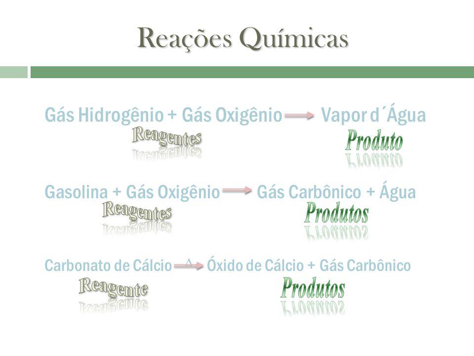 Reações Químicas Gás Hidrogênio + Gás Oxigênio Vapor d´Água