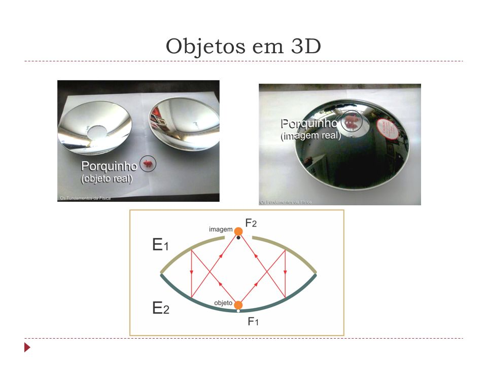 Objetos em 3D