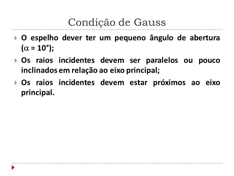 Condição de GaussO espelho dever ter um pequeno ângulo de abertura ( = 10°);