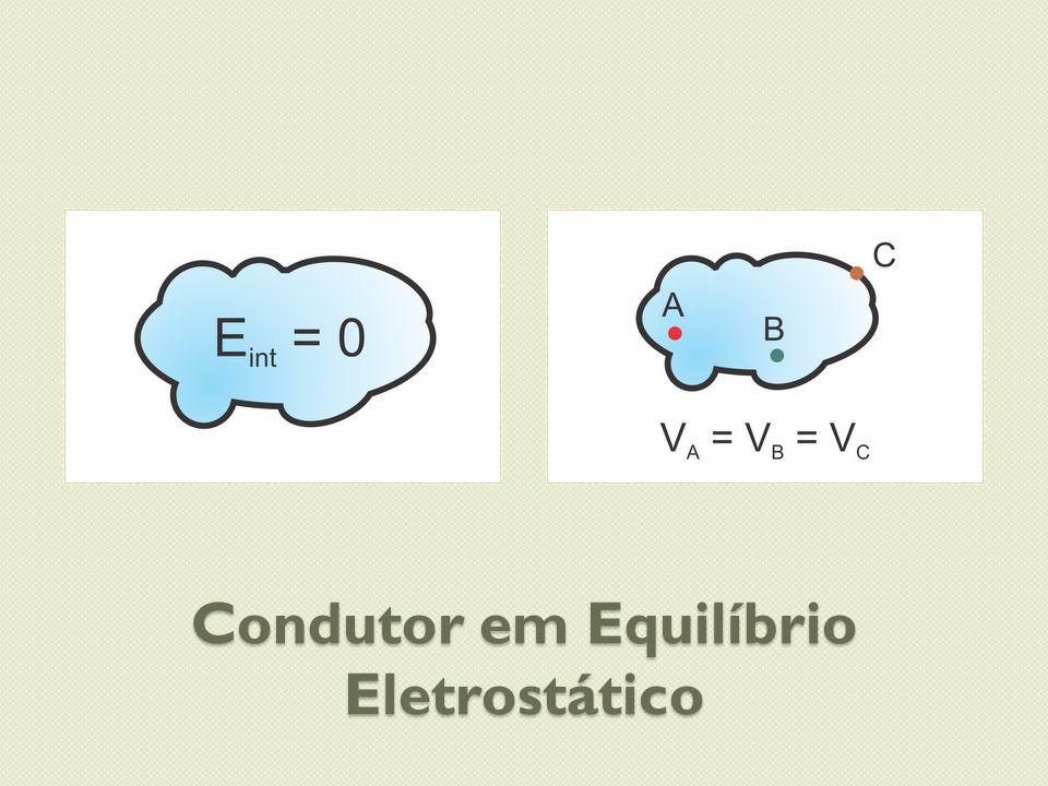 Condutor em Equilíbrio Eletrostático