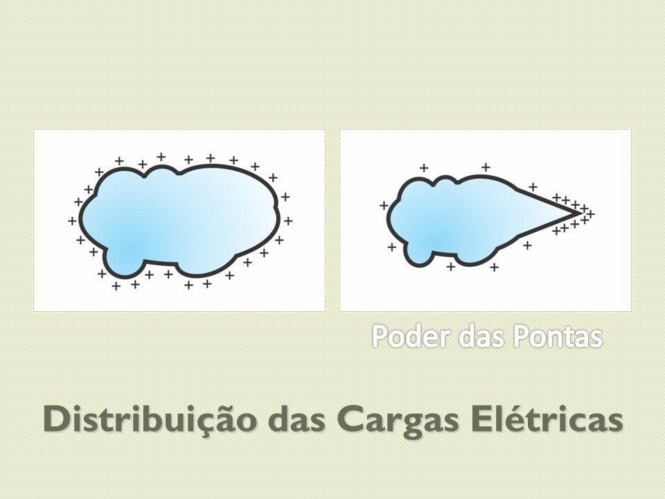Distribuição das Cargas Elétricas