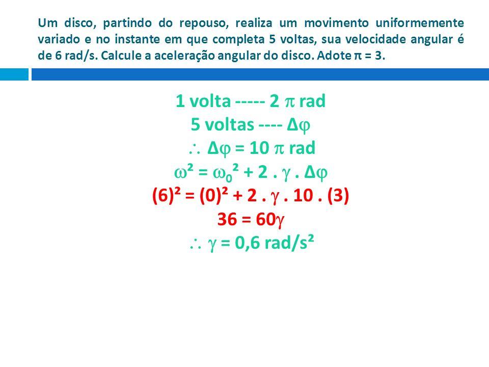 Um disco, partindo do repouso, realiza um movimento uniformemente variado e no instante em que completa 5 voltas, sua velocidade angular é de 6 rad/s. Calcule a aceleração angular do disco. Adote π = 3.