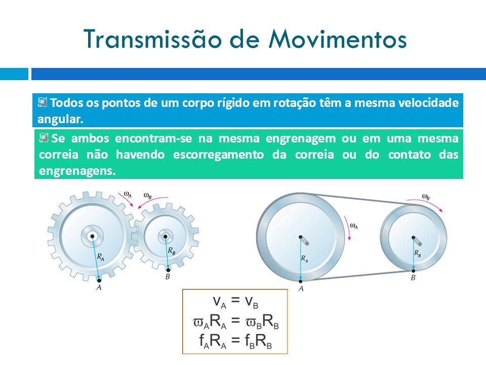 Transmissão de Movimentos