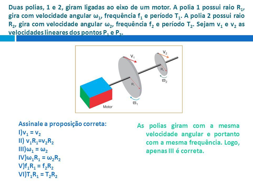 Duas polias, 1 e 2, giram ligadas ao eixo de um motor