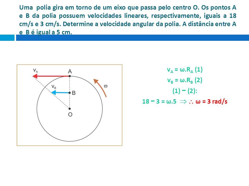 Uma polia gira em torno de um eixo que passa pelo centro O