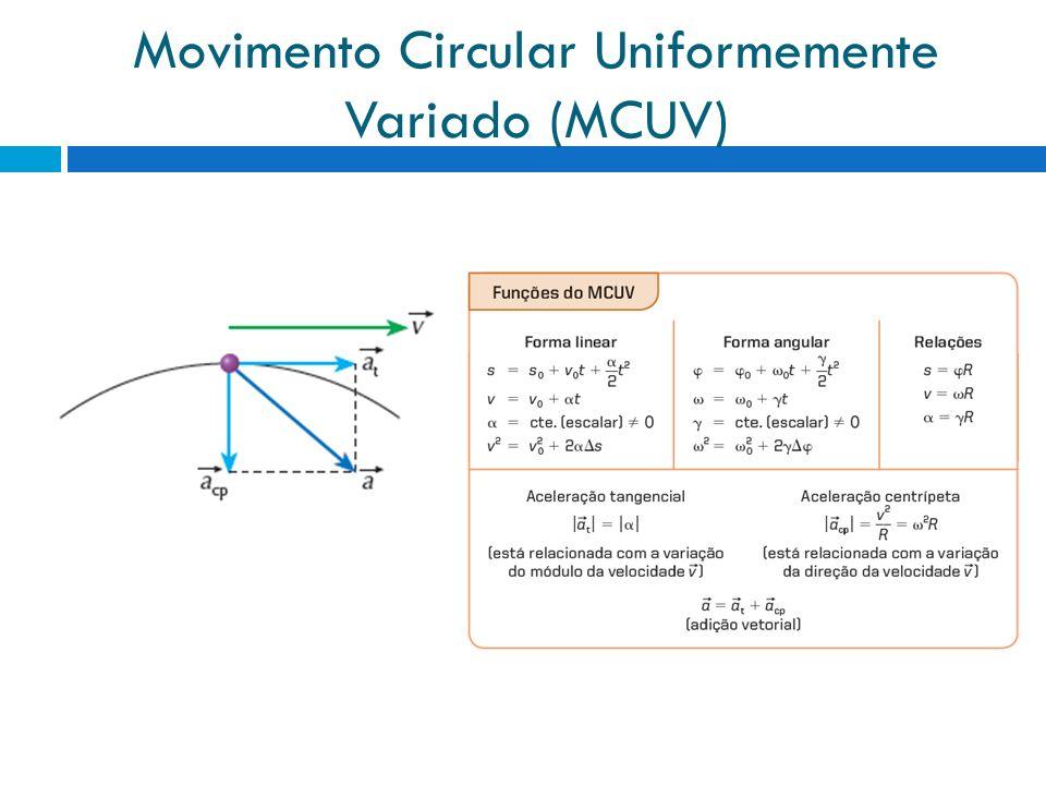 Movimento Circular Uniformemente Variado (MCUV)