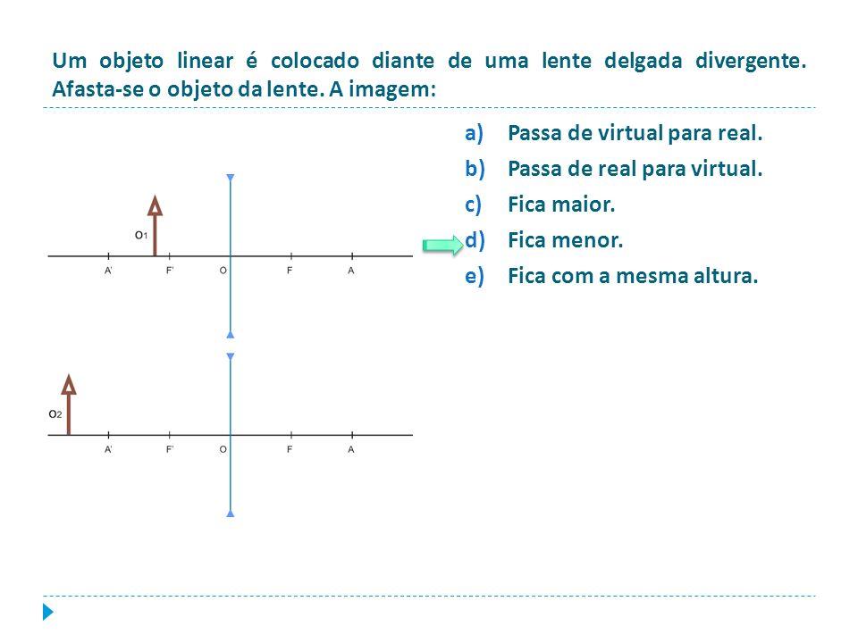 Um objeto linear é colocado diante de uma lente delgada divergente