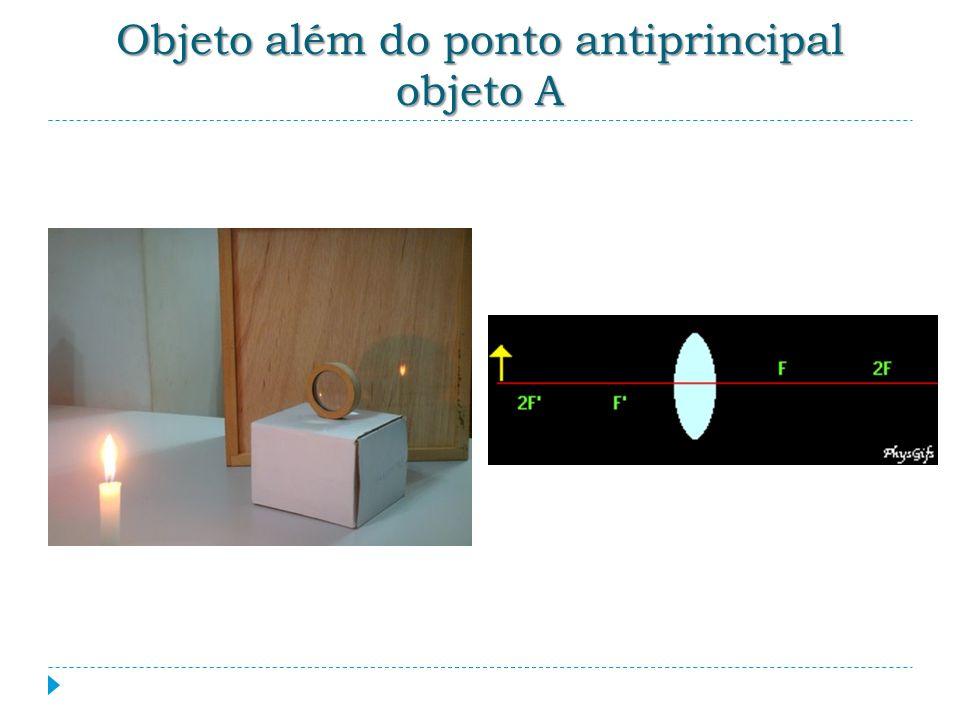 Objeto além do ponto antiprincipal objeto A