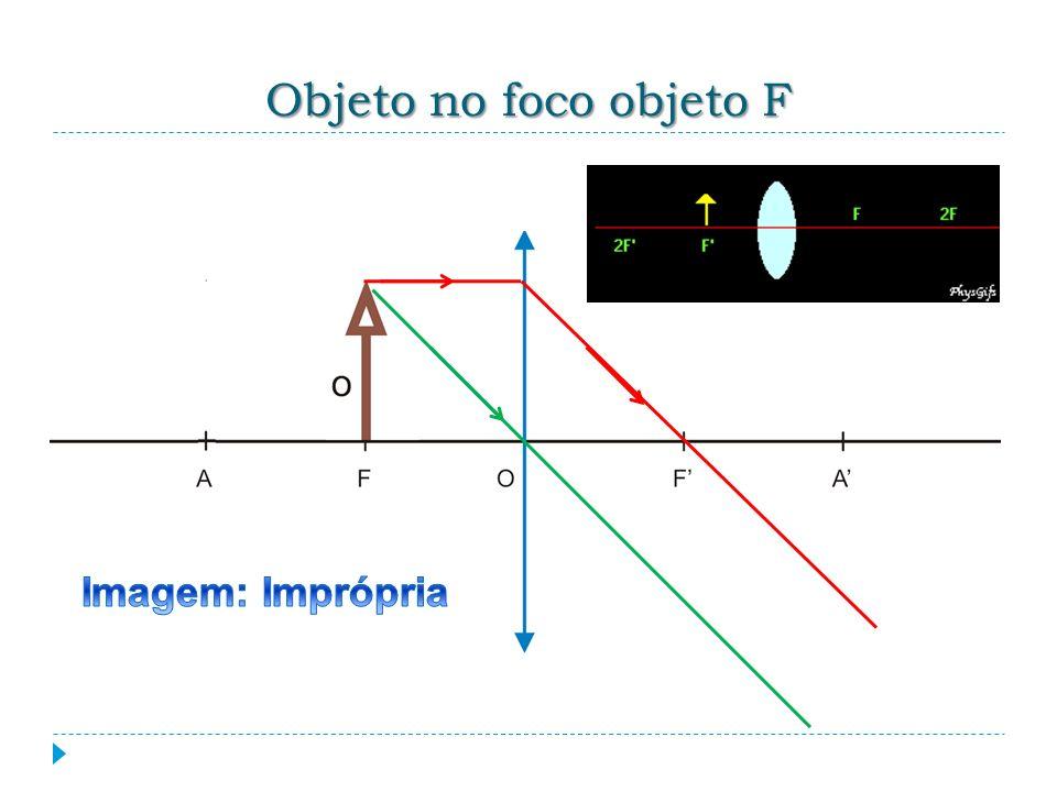 Objeto no foco objeto F Imagem: Imprópria