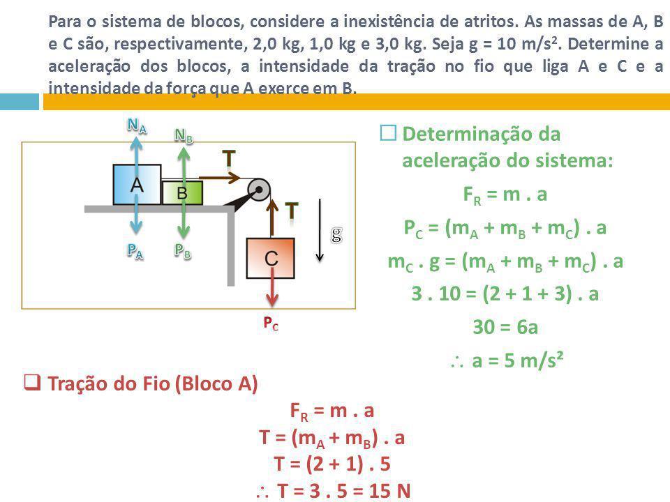 Determinação da aceleração do sistema: FR = m . a