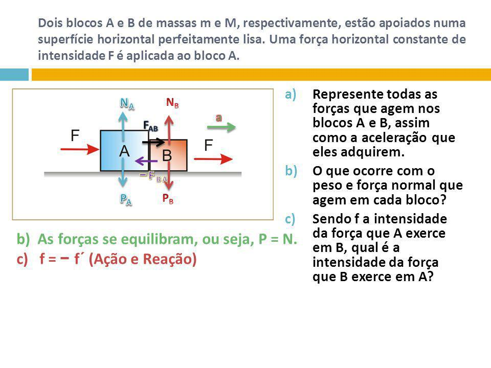 b) As forças se equilibram, ou seja, P = N.