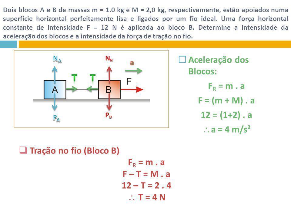 Aceleração dos Blocos: FR = m . a F = (m + M) . a 12 = (1+2) . a