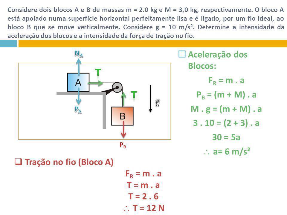 Aceleração dos Blocos: FR = m . a PB = (m + M) . a M . g = (m + M) . a