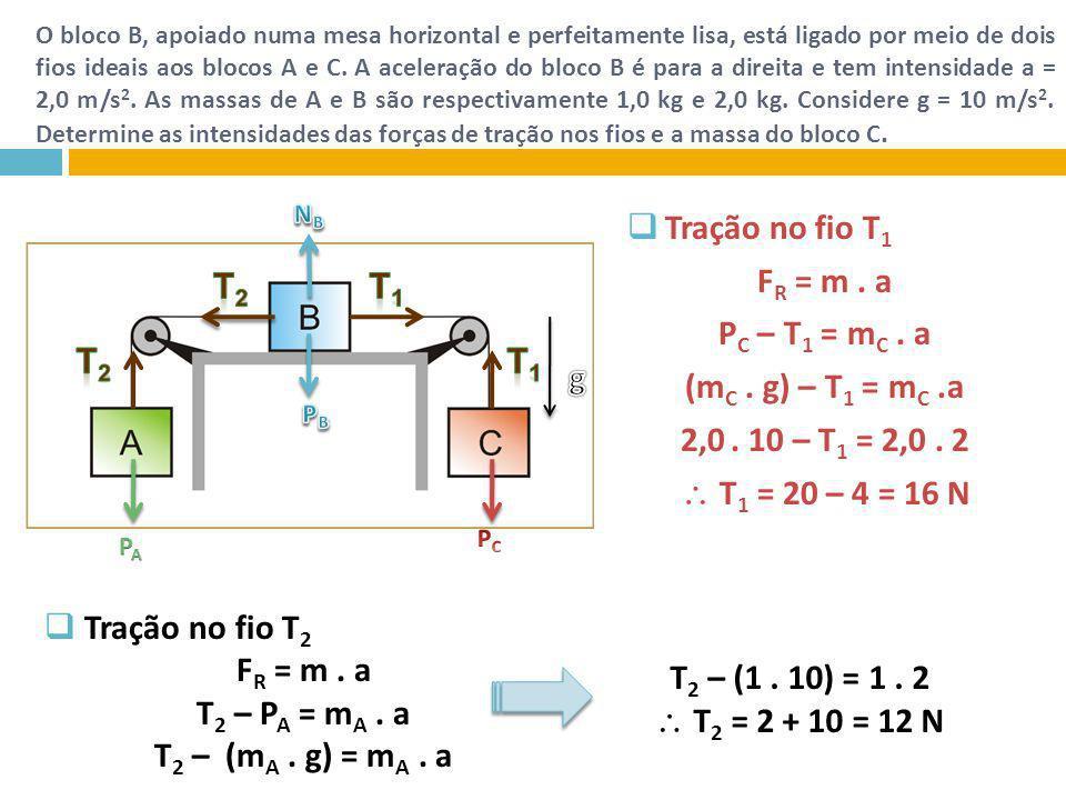 Tração no fio T1 FR = m . a PC – T1 = mC . a (mC . g) – T1 = mC .a