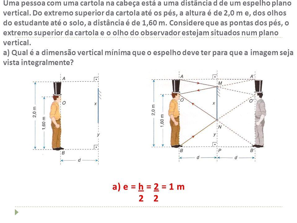 Uma pessoa com uma cartola na cabeça está a uma distância d de um espelho plano vertical. Do extremo superior da cartola até os pés, a altura é de 2,0 m e, dos olhos do estudante até o solo, a distância é de 1,60 m. Considere que as pontas dos pés, o extremo superior da cartola e o olho do observador estejam situados num plano vertical. a) Qual é a dimensão vertical mínima que o espelho deve ter para que a imagem seja vista integralmente
