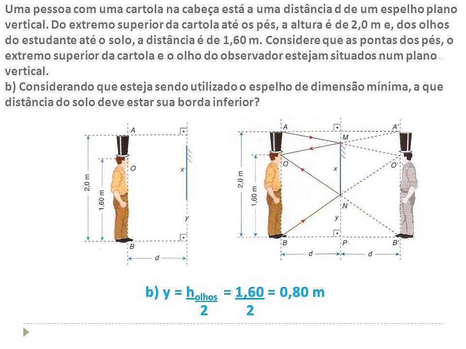 Uma pessoa com uma cartola na cabeça está a uma distância d de um espelho plano vertical. Do extremo superior da cartola até os pés, a altura é de 2,0 m e, dos olhos do estudante até o solo, a distância é de 1,60 m. Considere que as pontas dos pés, o extremo superior da cartola e o olho do observador estejam situados num plano vertical. b) Considerando que esteja sendo utilizado o espelho de dimensão mínima, a que distância do solo deve estar sua borda inferior