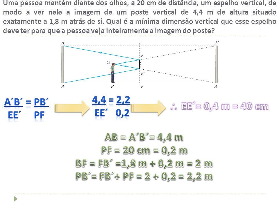 4,4 = 2,2 A´B´ = PB´ EE´ 0,2  EE´= 0,4 m = 40 cm EE´ pf