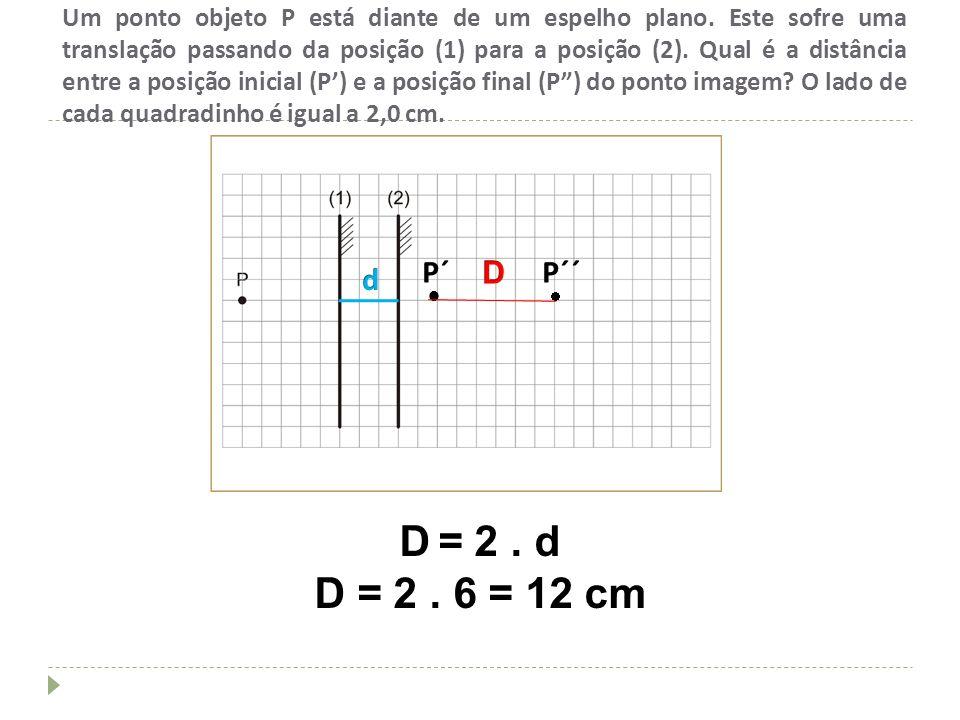 Um ponto objeto P está diante de um espelho plano