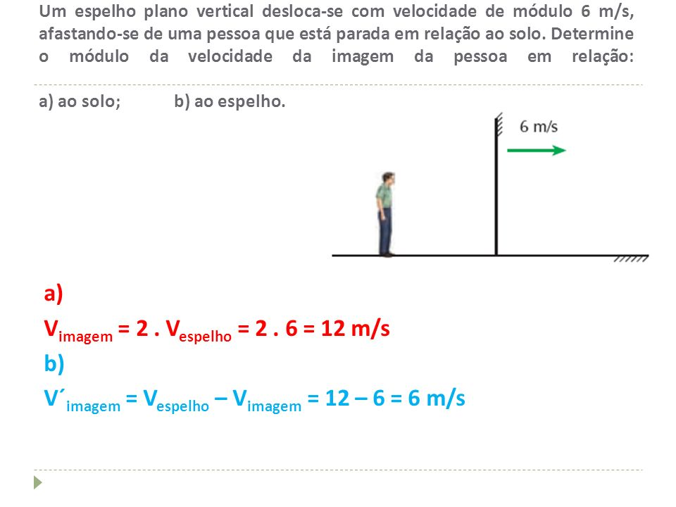 Um espelho plano vertical desloca-se com velocidade de módulo 6 m/s, afastando-se de uma pessoa que está parada em relação ao solo. Determine o módulo da velocidade da imagem da pessoa em relação: a) ao solo; b) ao espelho.