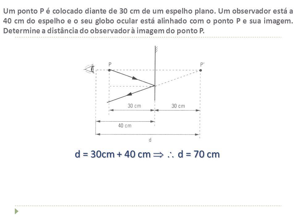 Um ponto P é colocado diante de 30 cm de um espelho plano