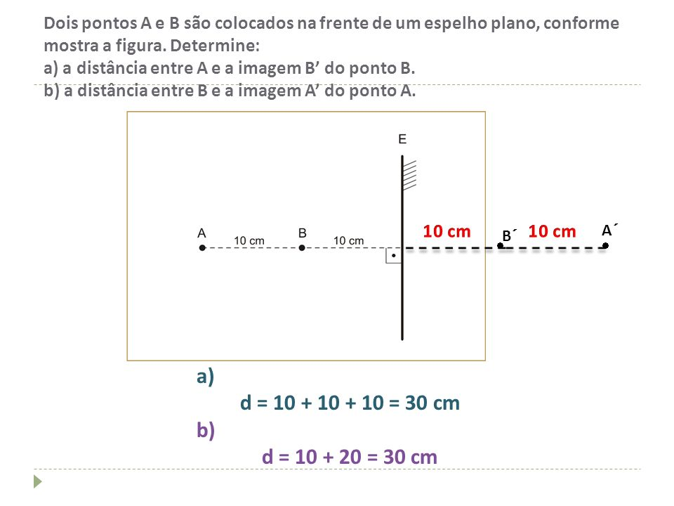 Dois pontos A e B são colocados na frente de um espelho plano, conforme mostra a figura. Determine: a) a distância entre A e a imagem B' do ponto B. b) a distância entre B e a imagem A' do ponto A.